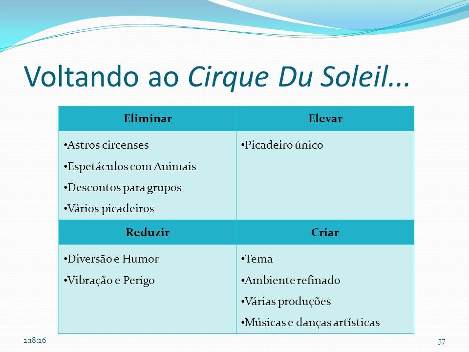 Voltando ao Cirque Du Soleil... 37 EliminarElevar Astros circenses Espetáculos com Animais Descontos para grupos Vários picadeiros Picadeiro único Red