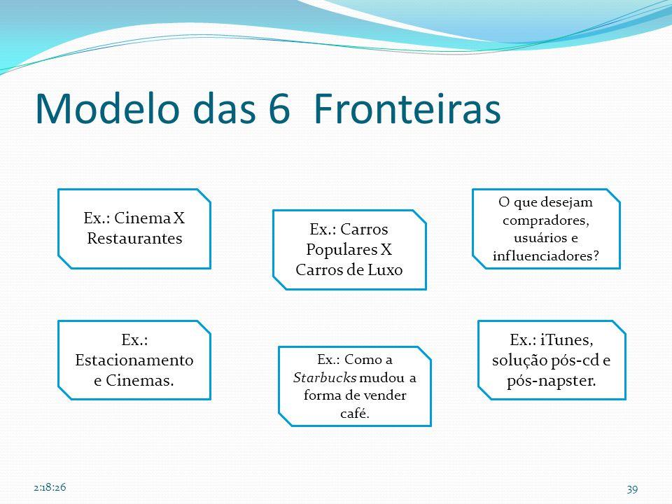 Modelo das 6 Fronteiras 39 Setores Alternativos Grupos Estratégicos Setoriais Cadeia de Compradores Oferta de Complementares Apelo funcional e emocion