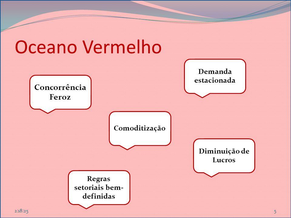 Oceano Vermelho 5 Concorrência Feroz Comoditização Demanda estacionada Diminuição de Lucros Regras setoriais bem- definidas 2:20:08