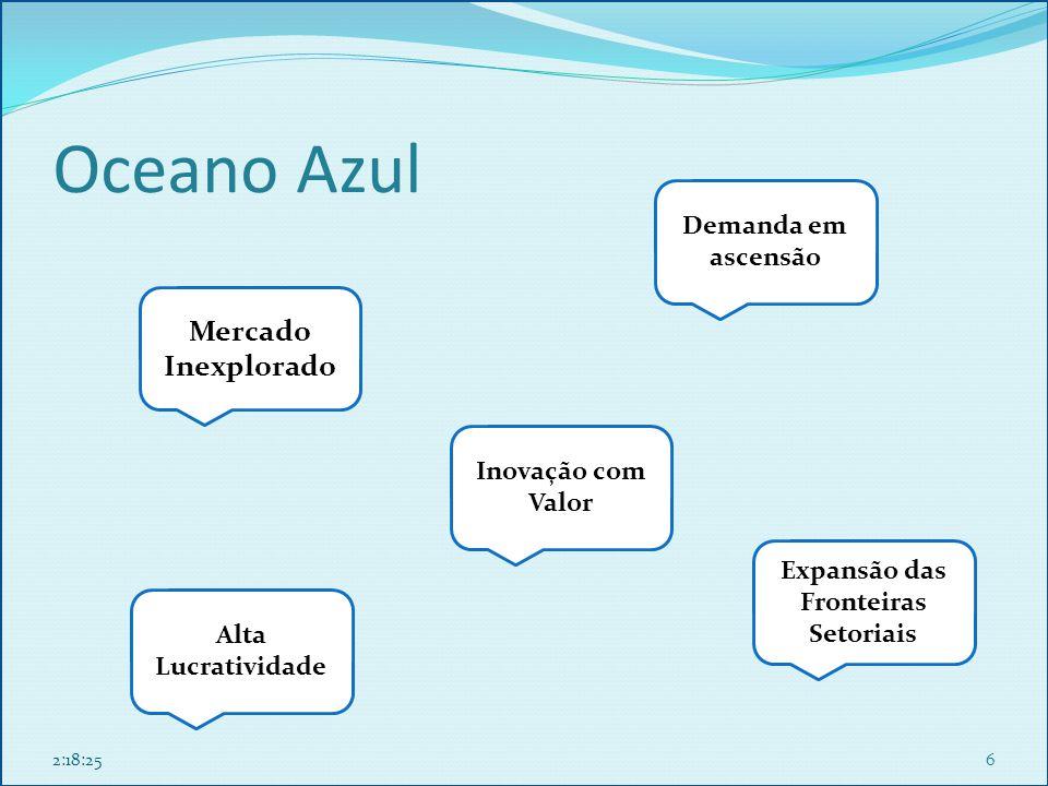 Barreiras à imitação de Estratégias do Oceano Azul 47 A inovação de Valor não faz sentido à lógica convencional das empresas.