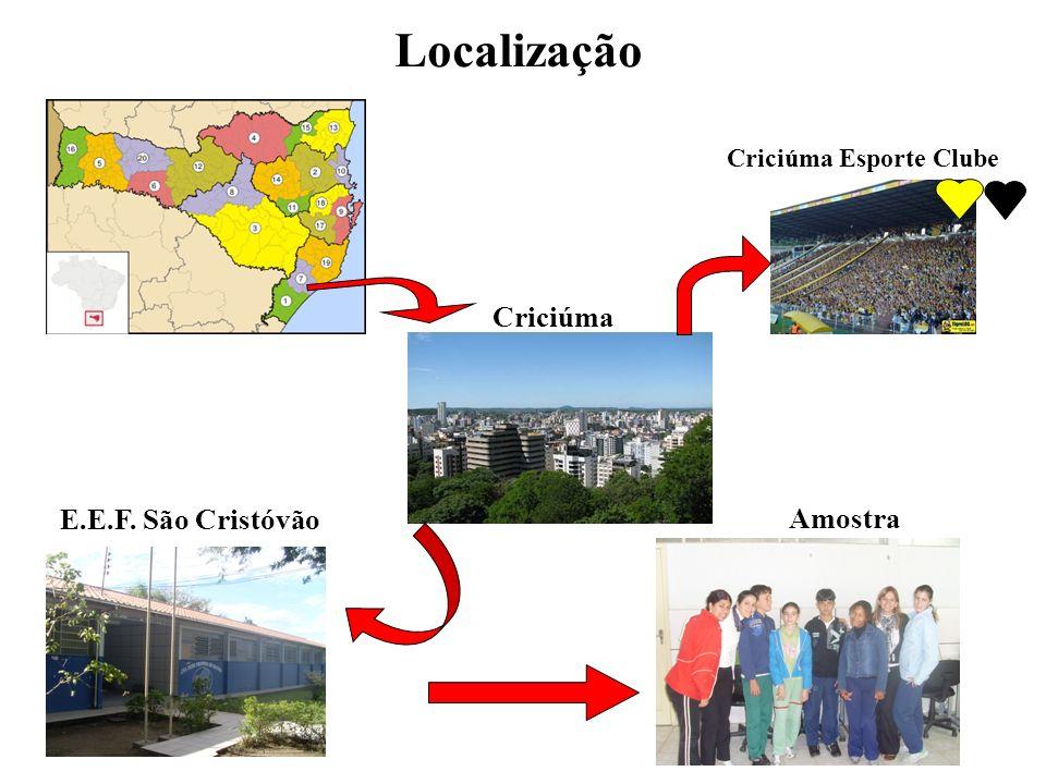 Criciúma Esporte Clube E.E.F. São Cristóvão Criciúma Localização Amostra