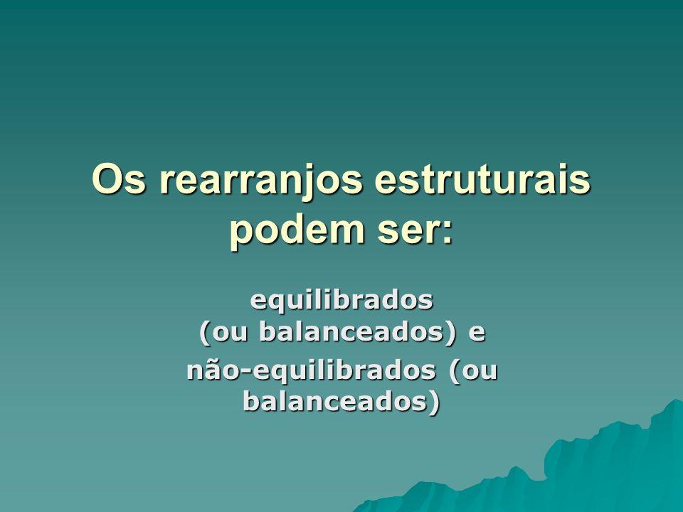 Os rearranjos estruturais podem ser: equilibrados (ou balanceados) e não-equilibrados (ou balanceados)