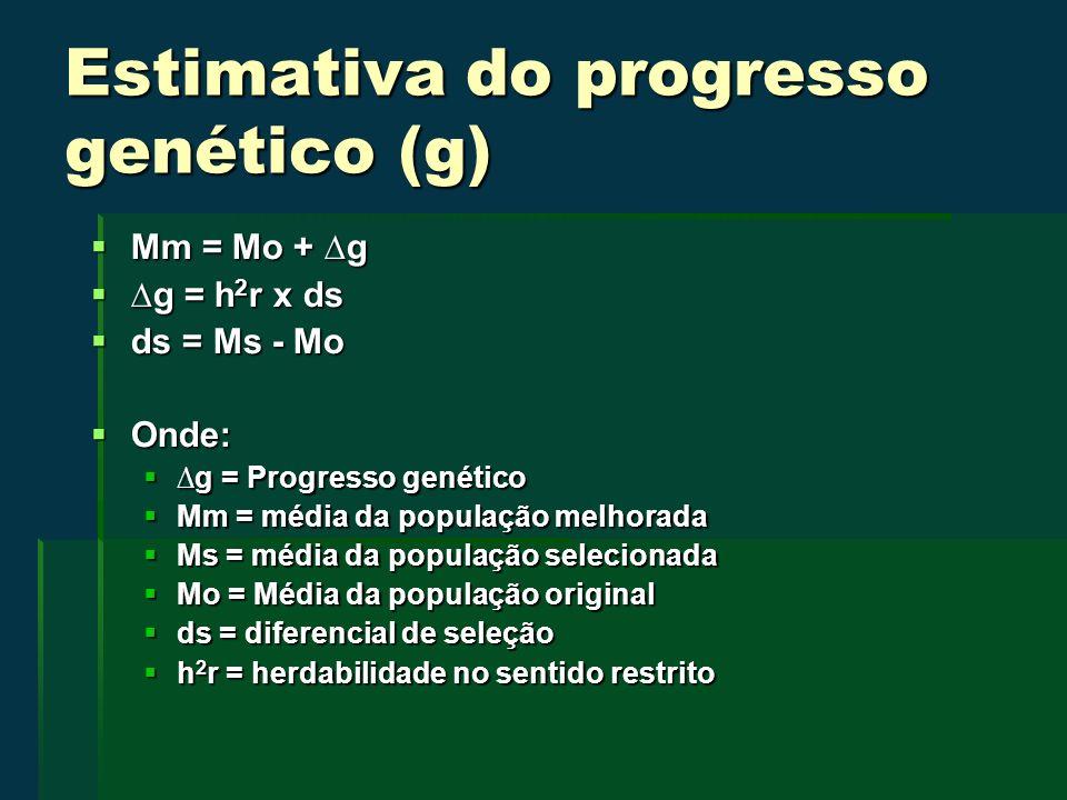 Estimativa do progresso genético (g) Mm = Mo + g Mm = Mo + g g = h 2 r x ds g = h 2 r x ds ds = Ms - Mo ds = Ms - Mo Onde: Onde: g = Progresso genético g = Progresso genético Mm = média da população melhorada Mm = média da população melhorada Ms = média da população selecionada Ms = média da população selecionada Mo = Média da população original Mo = Média da população original ds = diferencial de seleção ds = diferencial de seleção h 2 r = herdabilidade no sentido restrito h 2 r = herdabilidade no sentido restrito