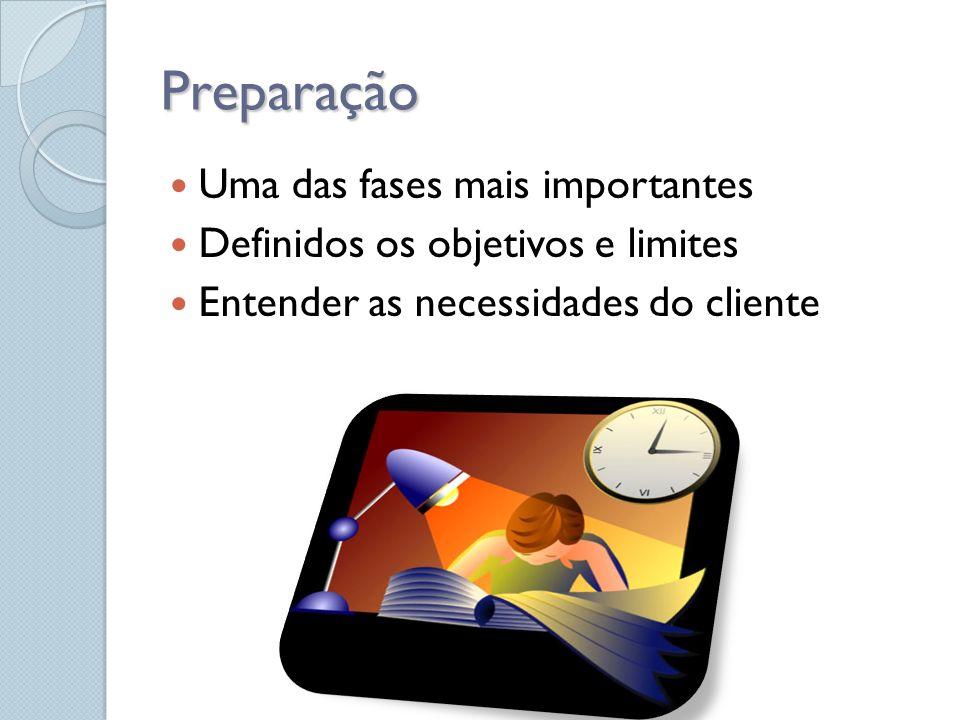 Preparação Uma das fases mais importantes Definidos os objetivos e limites Entender as necessidades do cliente