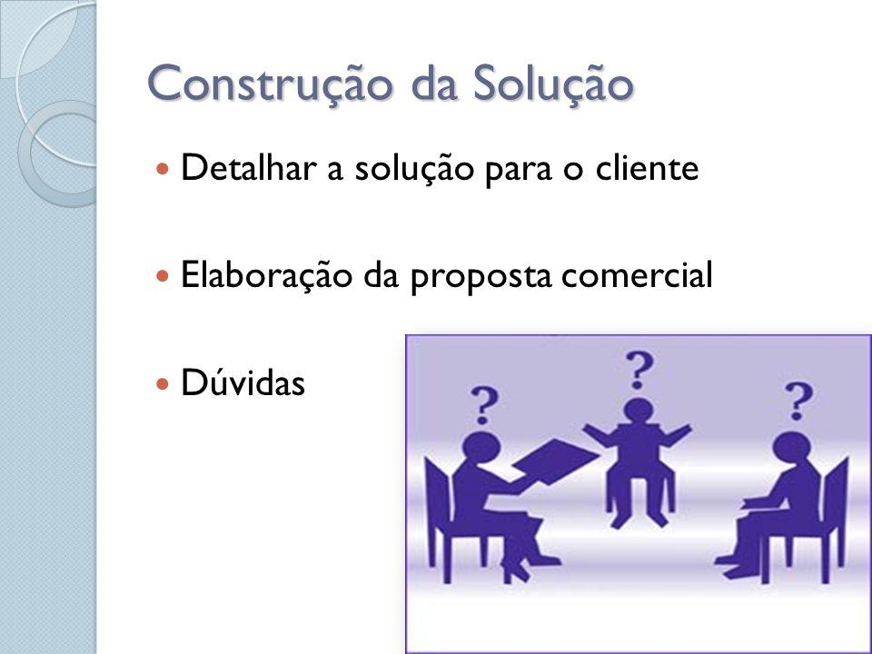 Construção da Solução Detalhar a solução para o cliente Elaboração da proposta comercial Dúvidas
