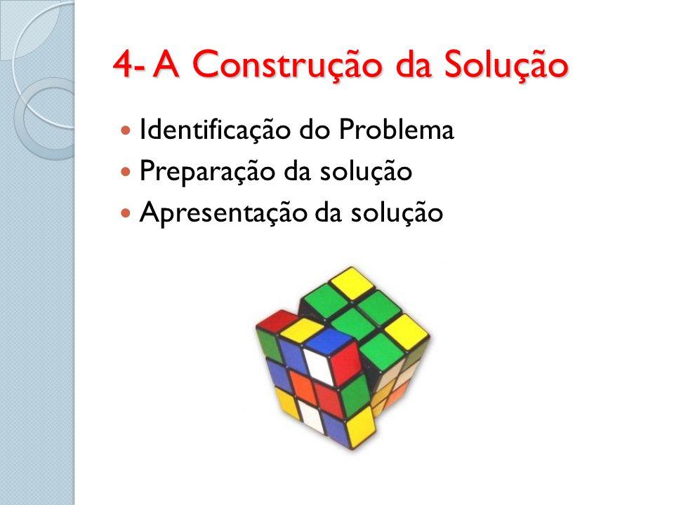 4- A Construção da Solução Identificação do Problema Preparação da solução Apresentação da solução