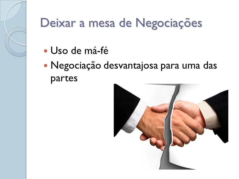 Deixar a mesa de Negociações Uso de má-fé Negociação desvantajosa para uma das partes