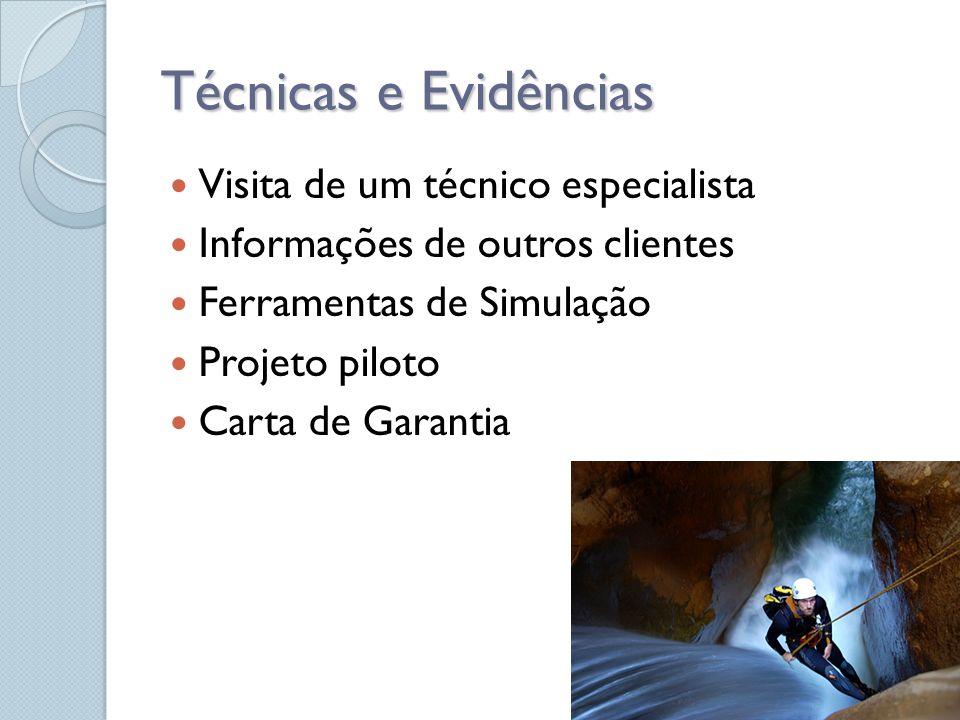 Técnicas e Evidências Visita de um técnico especialista Informações de outros clientes Ferramentas de Simulação Projeto piloto Carta de Garantia