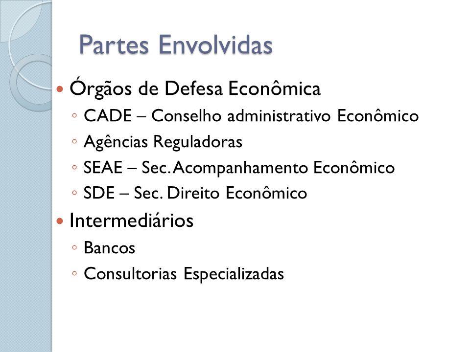 Partes Envolvidas Órgãos de Defesa Econômica CADE – Conselho administrativo Econômico Agências Reguladoras SEAE – Sec. Acompanhamento Econômico SDE –