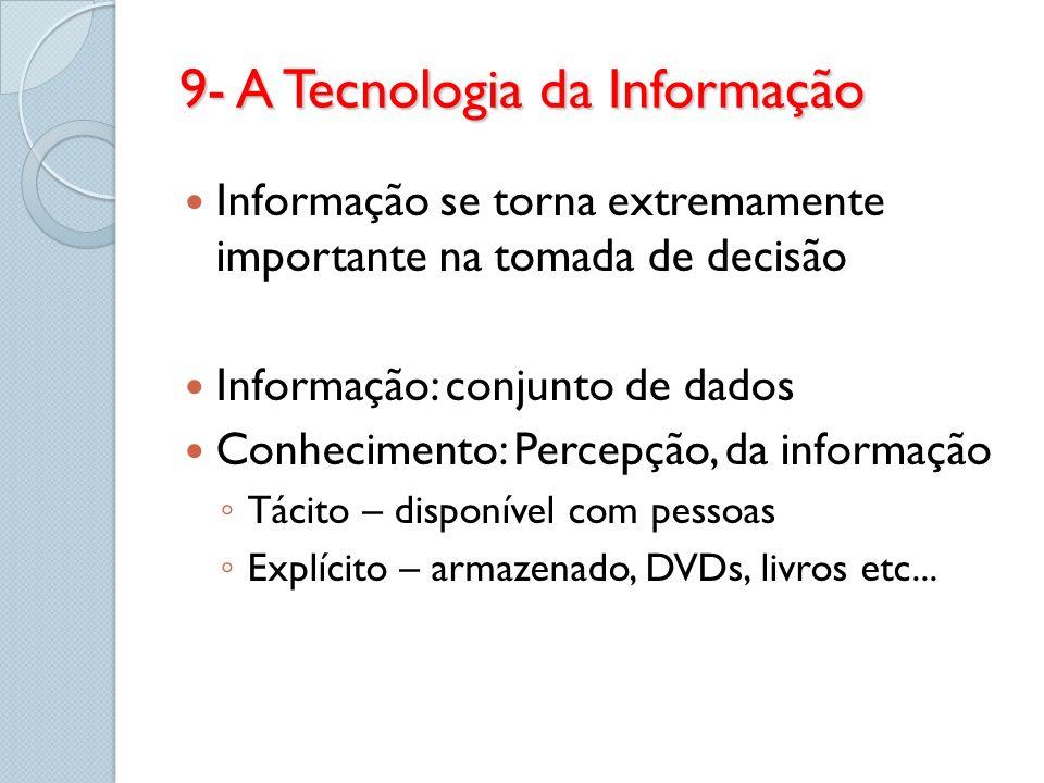 9- A Tecnologia da Informação Informação se torna extremamente importante na tomada de decisão Informação: conjunto de dados Conhecimento: Percepção,