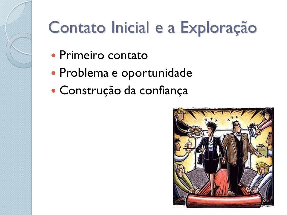Contato Inicial e a Exploração Primeiro contato Problema e oportunidade Construção da confiança