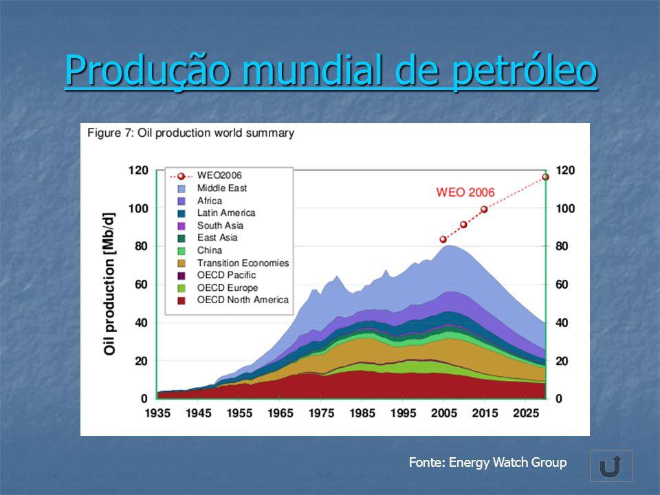 Produção mundial de petróleo Produção mundial de petróleo Fonte: Energy Watch Group