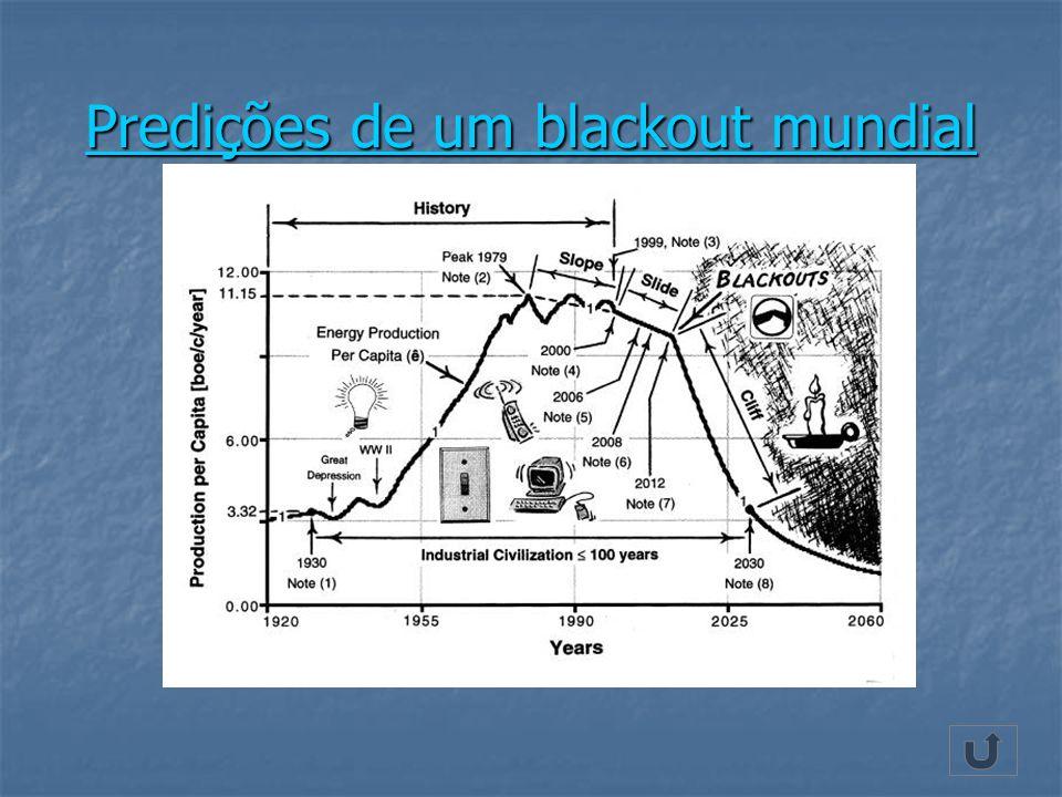 Predições de um blackout mundial Predições de um blackout mundial