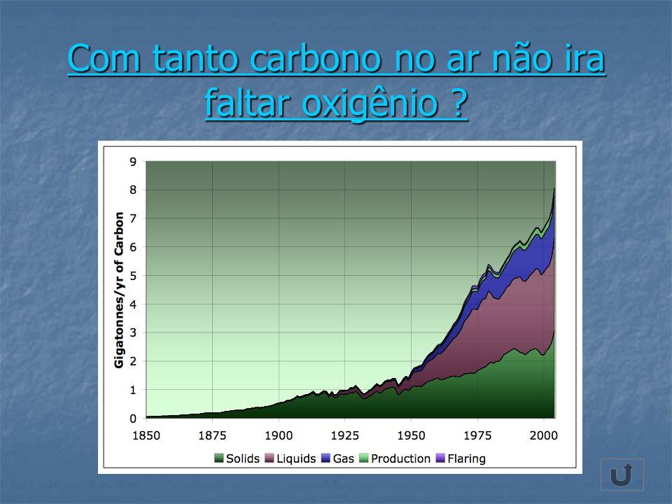 Com tanto carbono no ar não ira faltar oxigênio ? Com tanto carbono no ar não ira faltar oxigênio ?