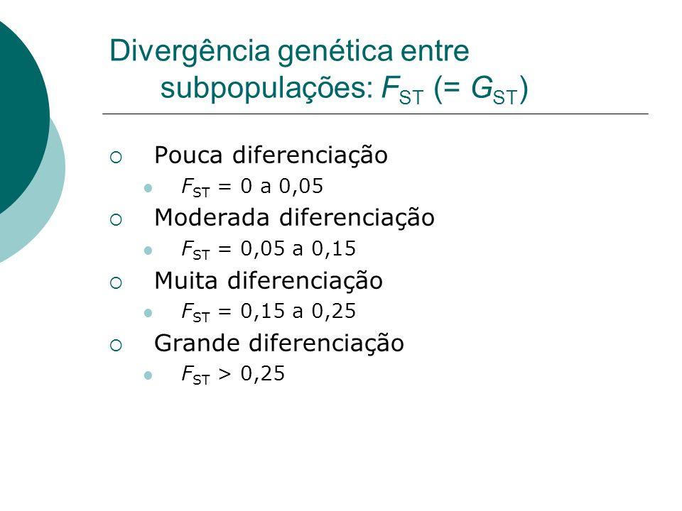 Divergência genética entre subpopulações: F ST (= G ST ) Pouca diferenciação F ST = 0 a 0,05 Moderada diferenciação F ST = 0,05 a 0,15 Muita diferenci