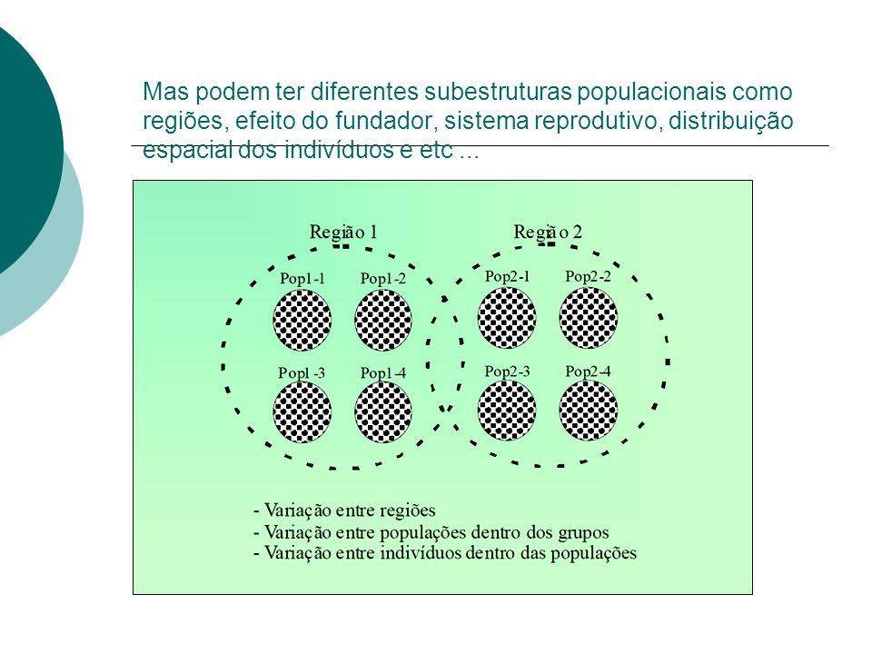 Mas podem ter diferentes subestruturas populacionais como regiões, efeito do fundador, sistema reprodutivo, distribuição espacial dos indivíduos e etc