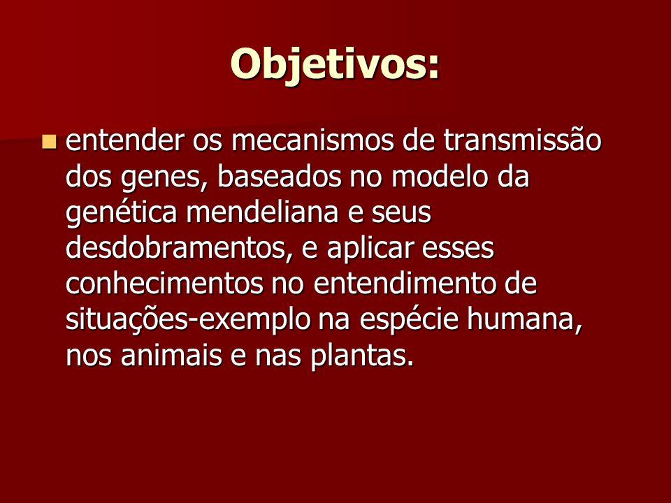 Objetivos: entender os mecanismos de transmissão dos genes, baseados no modelo da genética mendeliana e seus desdobramentos, e aplicar esses conhecimentos no entendimento de situações-exemplo na espécie humana, nos animais e nas plantas.