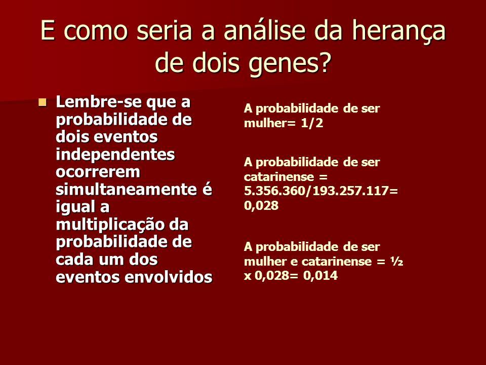 E como seria a análise da herança de dois genes? Lembre-se que a probabilidade de dois eventos independentes ocorrerem simultaneamente é igual a multi