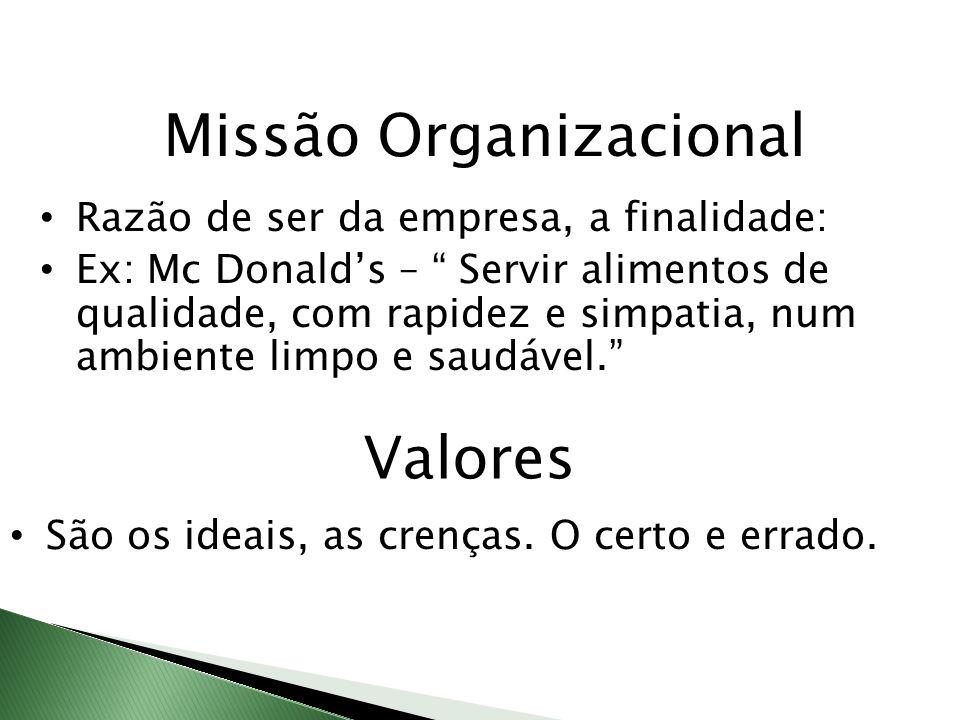 Missão Organizacional Razão de ser da empresa, a finalidade: Ex: Mc Donalds – Servir alimentos de qualidade, com rapidez e simpatia, num ambiente limp