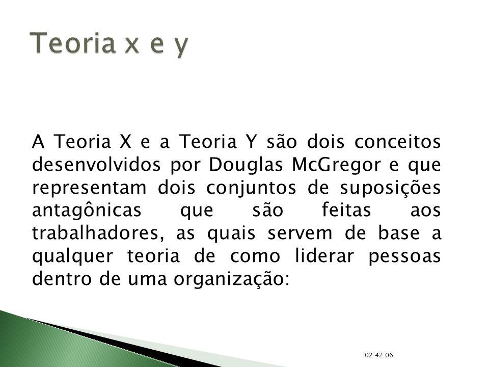 A Teoria X e a Teoria Y são dois conceitos desenvolvidos por Douglas McGregor e que representam dois conjuntos de suposições antagônicas que são feita