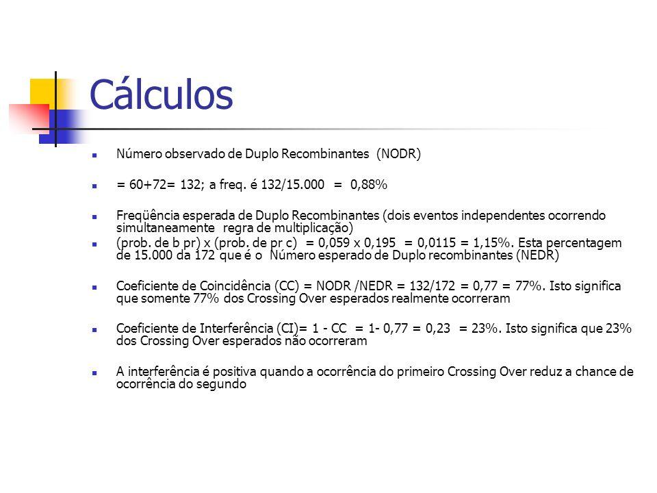 Cálculos Número observado de Duplo Recombinantes (NODR) = 60+72= 132; a freq. é 132/15.000 = 0,88% Freqüência esperada de Duplo Recombinantes (dois ev