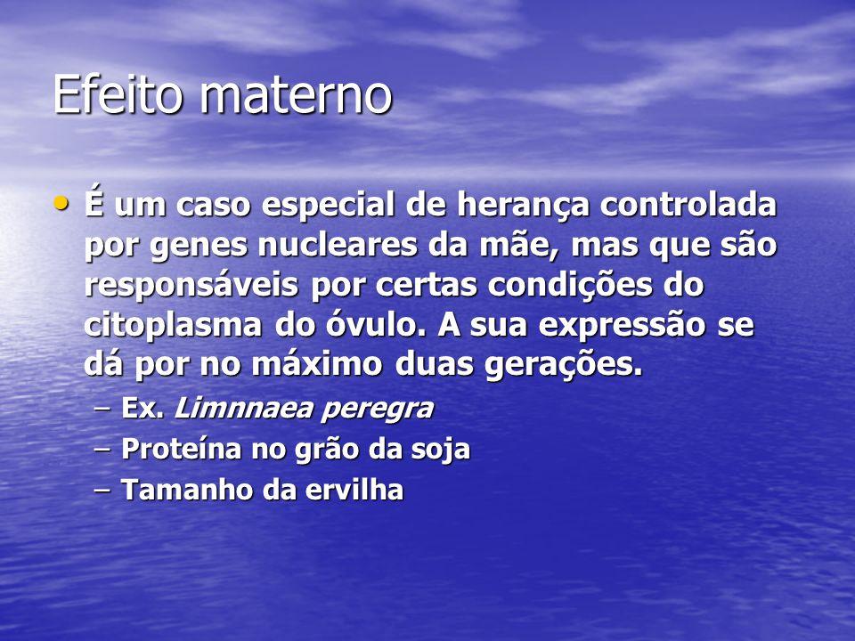 Efeito materno É um caso especial de herança controlada por genes nucleares da mãe, mas que são responsáveis por certas condições do citoplasma do óvu