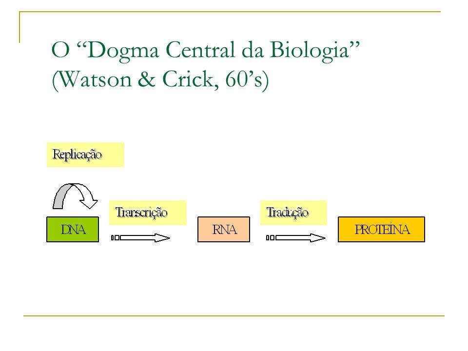 O Dogma Central da Biologia (Watson & Crick, 60s)