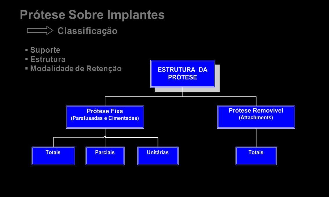 Prótese Sobre Implantes Classificação Suporte Estrutura Modalidade de Retenção