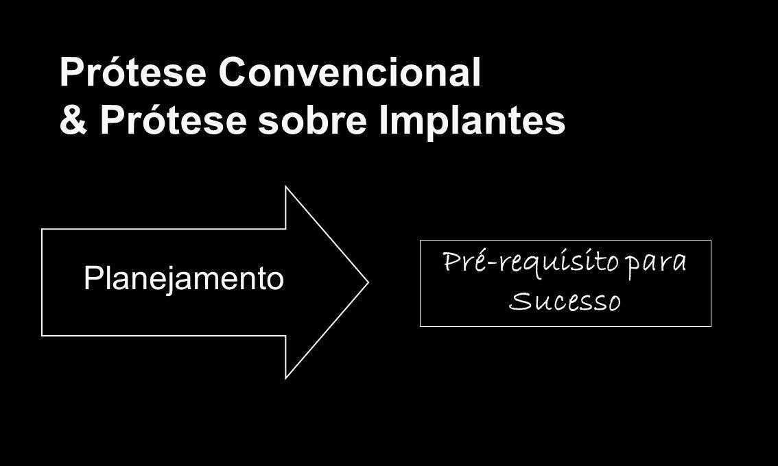 Pré-requisito para Sucesso Planejamento Prótese Convencional & Prótese sobre Implantes