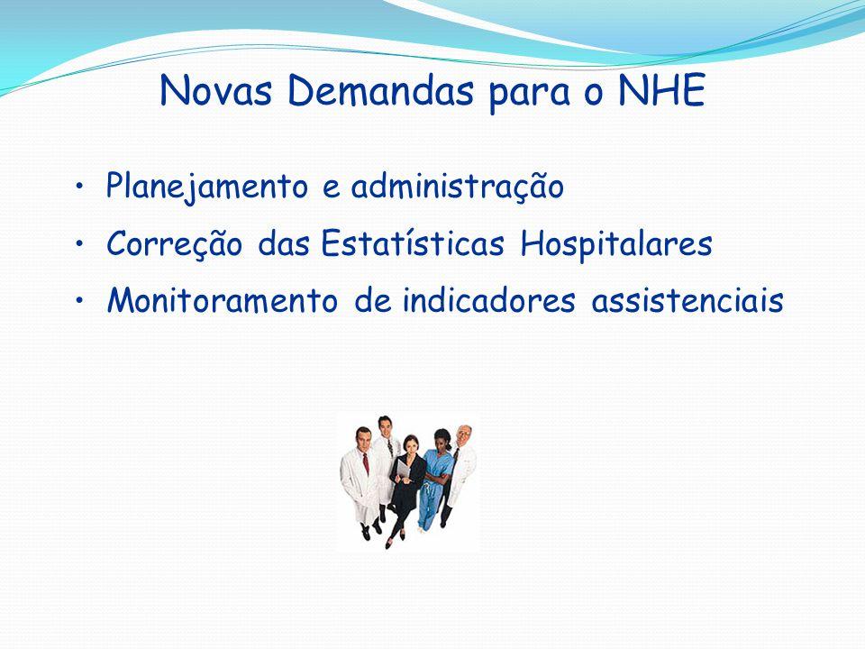 Novas Demandas para o NHE Planejamento e administração Correção das Estatísticas Hospitalares Monitoramento de indicadores assistenciais