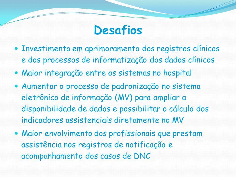 Desafios Investimento em aprimoramento dos registros clínicos e dos processos de informatização dos dados clínicos Maior integração entre os sistemas