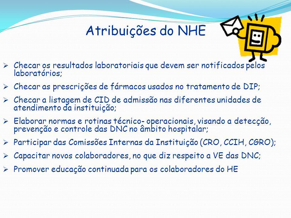 Atribuições do NHE Checar os resultados laboratoriais que devem ser notificados pelos laboratórios; Checar as prescrições de fármacos usados no tratam