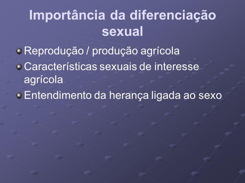 Importância da diferenciação sexual Reprodução / produção agrícola Características sexuais de interesse agrícola Entendimento da herança ligada ao sex