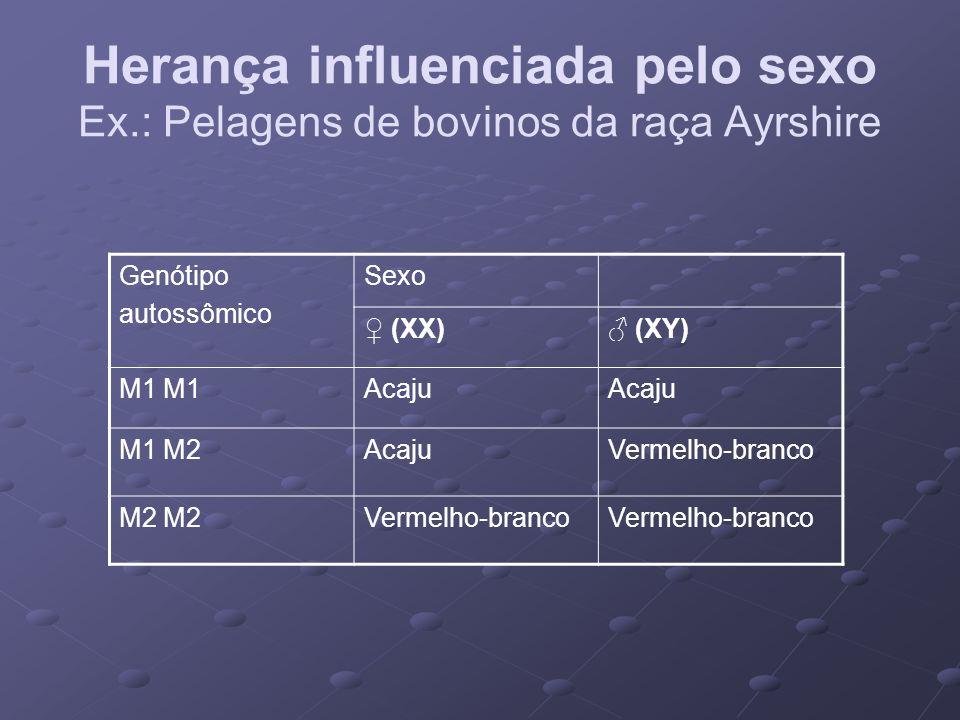 Herança influenciada pelo sexo Ex.: Pelagens de bovinos da raça Ayrshire Genótipo autossômico Sexo (XX) (XY) M1 Acaju M1 M2AcajuVermelho-branco M2 Ver