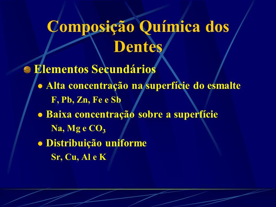 Composição Química dos Dentes H 2 O Água de Hidratação-Água frouxamente ligada Ligada à matéria orgânica Perda com aquecimento a 100º C Corresponde a