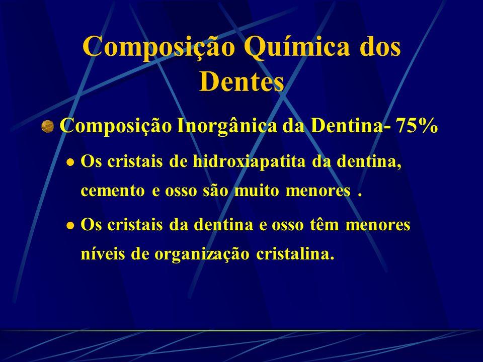 Composição Química dos Dentes Concentração de minerais principais e secundários no esmalte com cárie Mineral Mg Co 3 F Superfície
