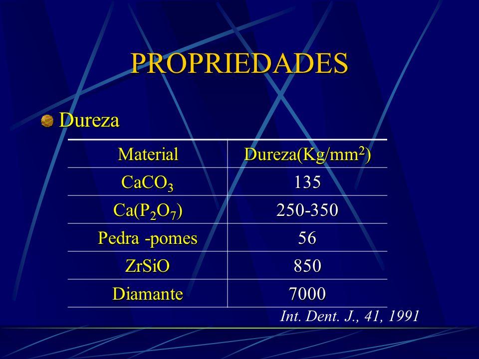PROPRIEDADES Dureza Material Dureza (Kg/mm 2 ) Cemento40 Dentina50-60 Esmalte320 Cálculo10-90 Int. Dent. J., 41, 1991