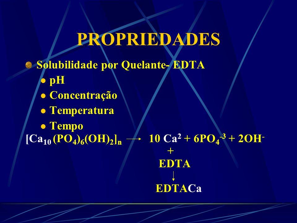 PROPRIEDADES pH < 4,5 10 Ca 2 + 6PO 4 -3 + 2F - 10 Ca 2 + 6PO 4 -3 + 2OH - Ca 10 (PO 4 ) 6 F 2 10 Ca 2 + 6PO 4 -3 + 2F - FA 10 Ca 2 + 6PO 4 -3 + 2OH -