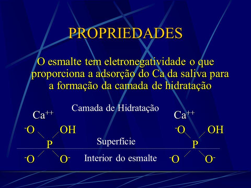 PROPRIEDADES Solubilidade por Quelante- EDTA pH Concentração Temperatura Tempo [Ca 10 (PO 4 ) 6 (OH) 2 ] n 10 Ca 2 + 6PO 4 -3 + 2OH - + EDTA EDTACa
