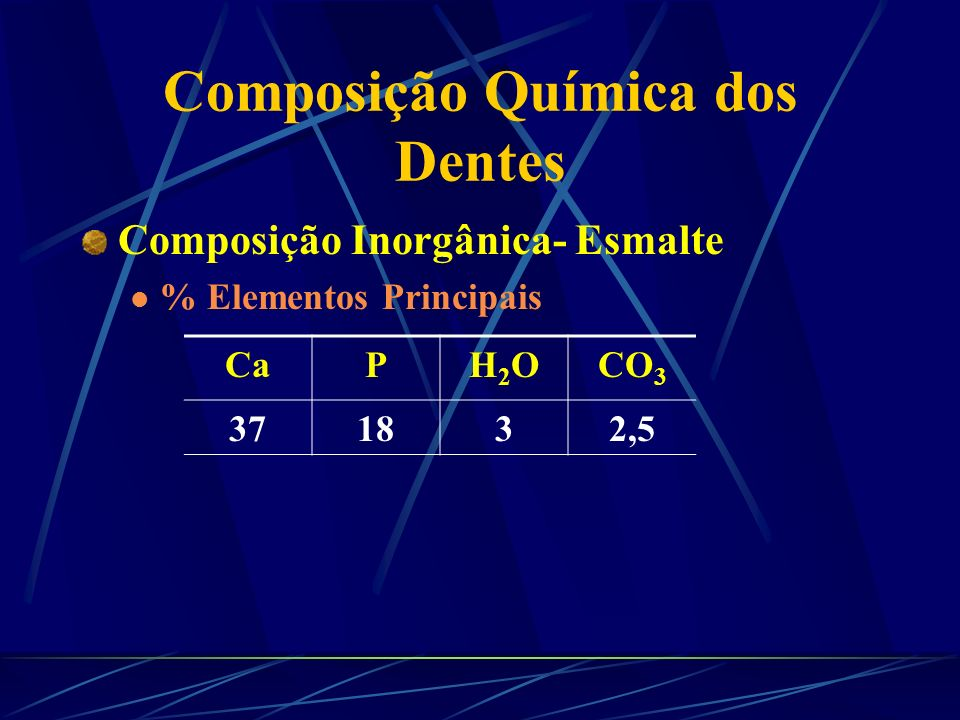 Composição Química dos Dentes ComposiçãoCementoDentinaEsmalte Inorgânica707595 Orgânica22202 H2OH2OH2OH2O853 Composição* dos dentes- % em peso seco *