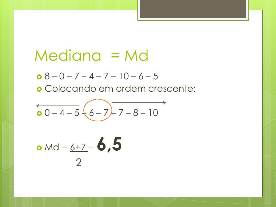 Mediana = Md 8 – 0 – 7 – 4 – 7 – 10 – 6 – 5 Colocando em ordem crescente: 0 – 4 – 5 – 6 – 7 – 7 – 8 – 10 Md = 6+7 = 6,5 2