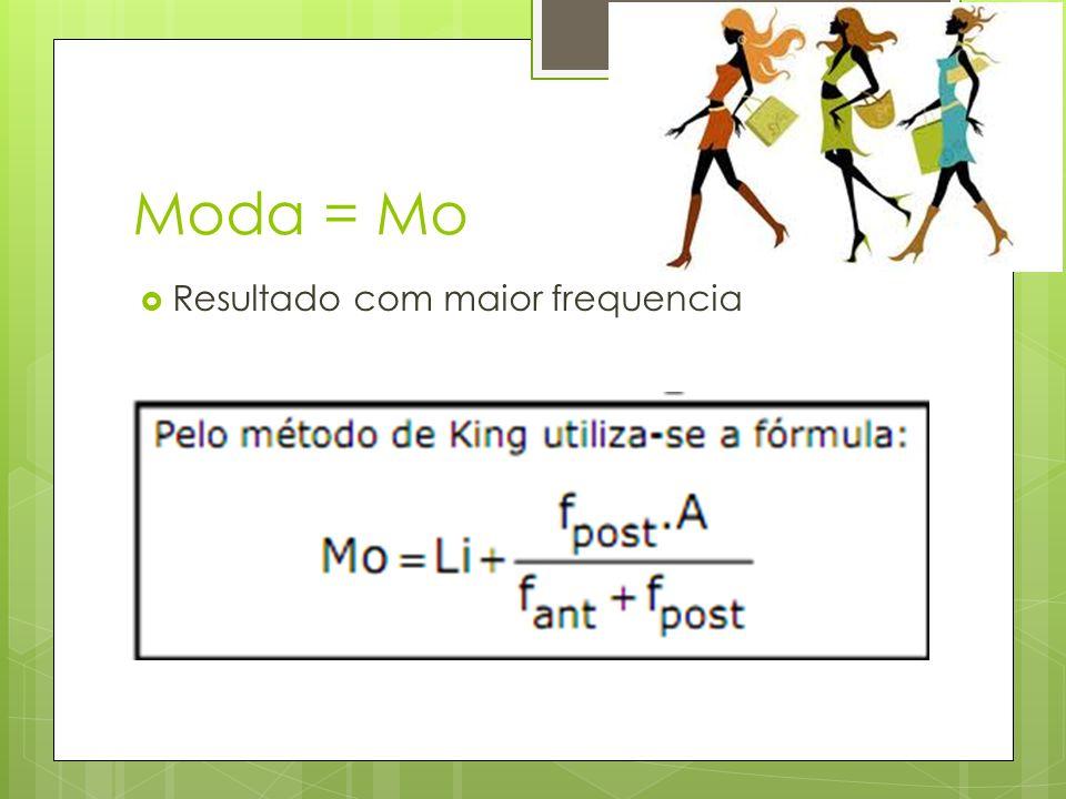 Moda = Mo Resultado com maior frequencia