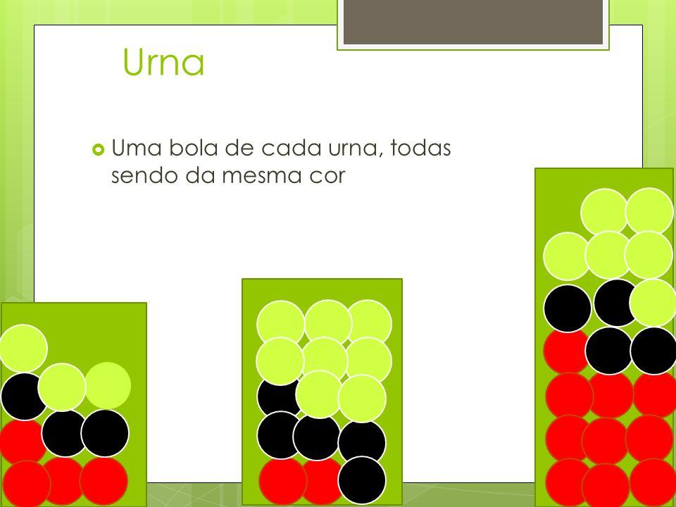 Urna Uma bola de cada urna, todas sendo da mesma cor