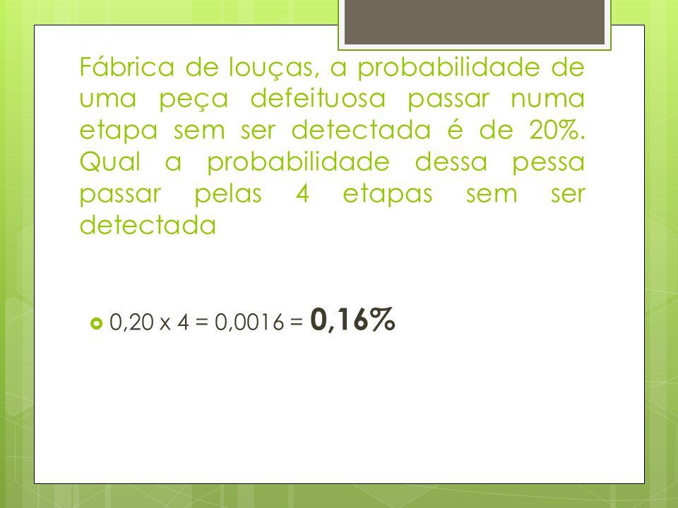 Fábrica de louças, a probabilidade de uma peça defeituosa passar numa etapa sem ser detectada é de 20%. Qual a probabilidade dessa pessa passar pelas
