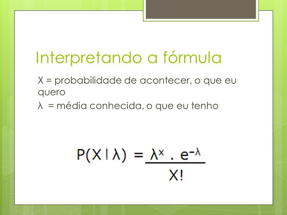 Interpretando a fórmula X = probabilidade de acontecer, o que eu quero λ = média conhecida, o que eu tenho
