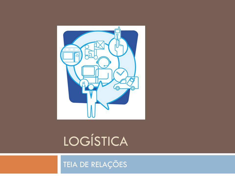 LOGÍSTICA TEIA DE RELAÇÕES