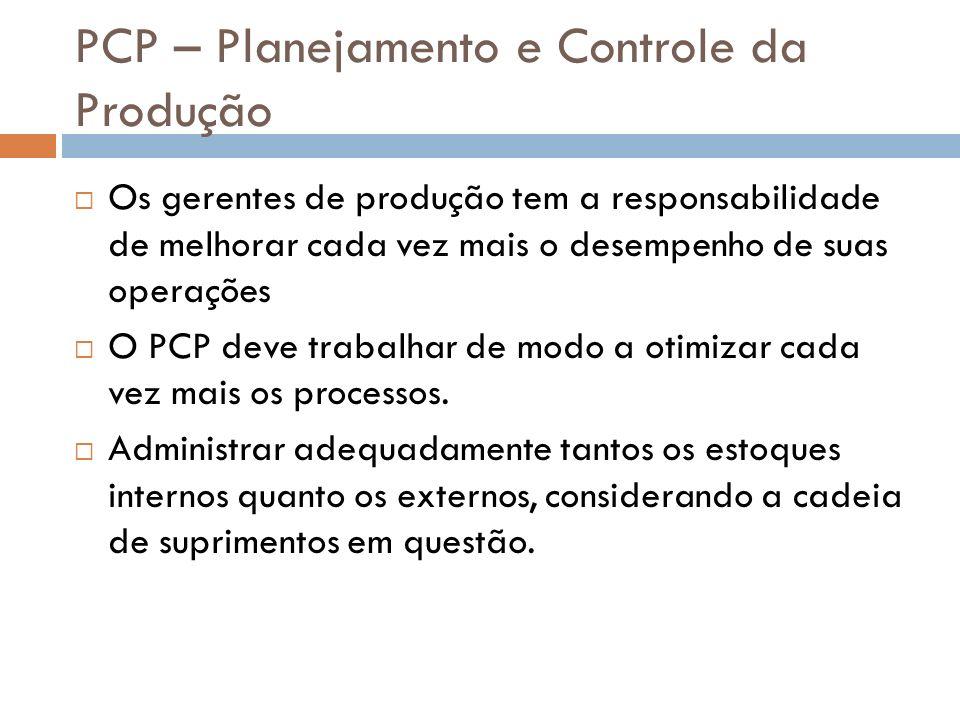 PCP – Planejamento e Controle da Produção Os gerentes de produção tem a responsabilidade de melhorar cada vez mais o desempenho de suas operações O PC