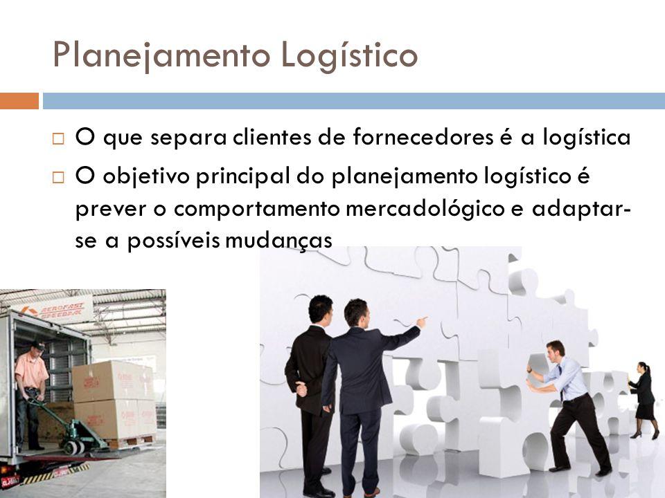 Planejamento Logístico O que separa clientes de fornecedores é a logística O objetivo principal do planejamento logístico é prever o comportamento mer