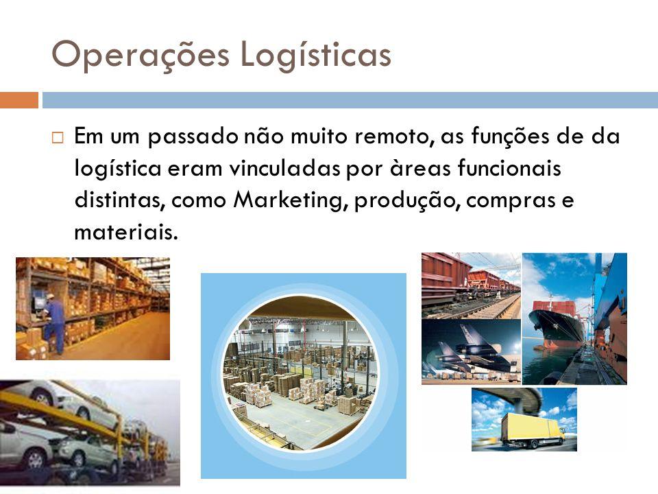 Operações Logísticas Em um passado não muito remoto, as funções de da logística eram vinculadas por àreas funcionais distintas, como Marketing, produç