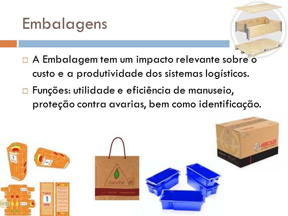 Embalagens A Embalagem tem um impacto relevante sobre o custo e a produtividade dos sistemas logísticos. Funções: utilidade e eficiência de manuseio,